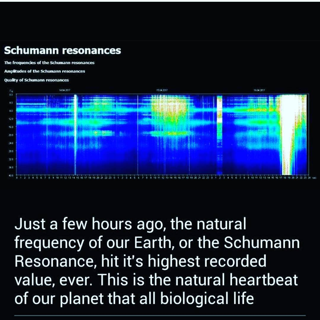 Schumann Resonance has increased to 90Hz at Easter